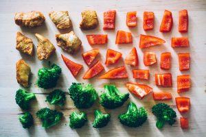 ブロッコリー パプリカ チキン 野菜